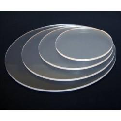 Set of 2 round acrylic plates : diameter 7in