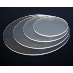 Set of 2 round acrylic plates : diameter 9.5in
